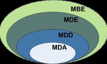 Confusión en el desarrollo de software dirigido por modelos: MBE vs MDE vs MDD vs MDA