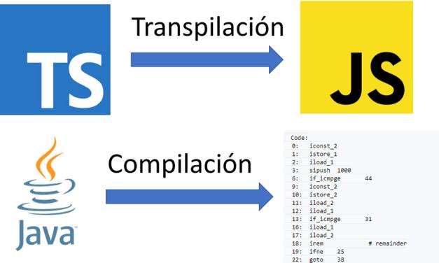 La diferencia entre Transpilación y Compilación