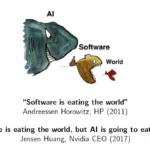 Entornos de programación inteligentes – ¿Realmente ahorran tiempo al programar?