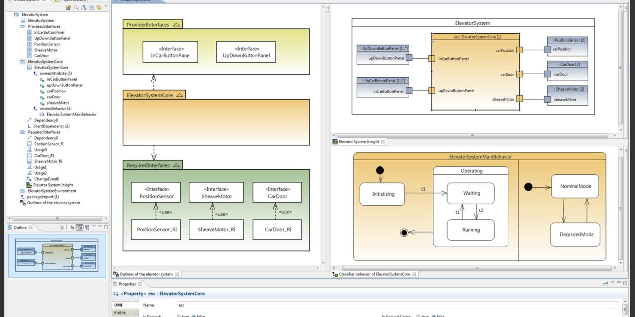 Todas las herramientas UML