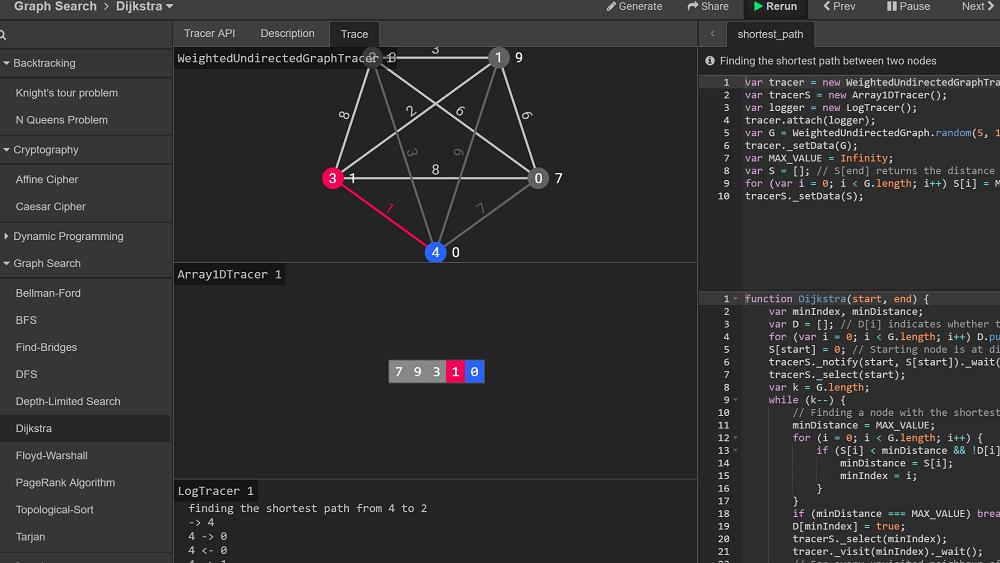 Ejecución paso a paso del algoritmo de Dijkstra