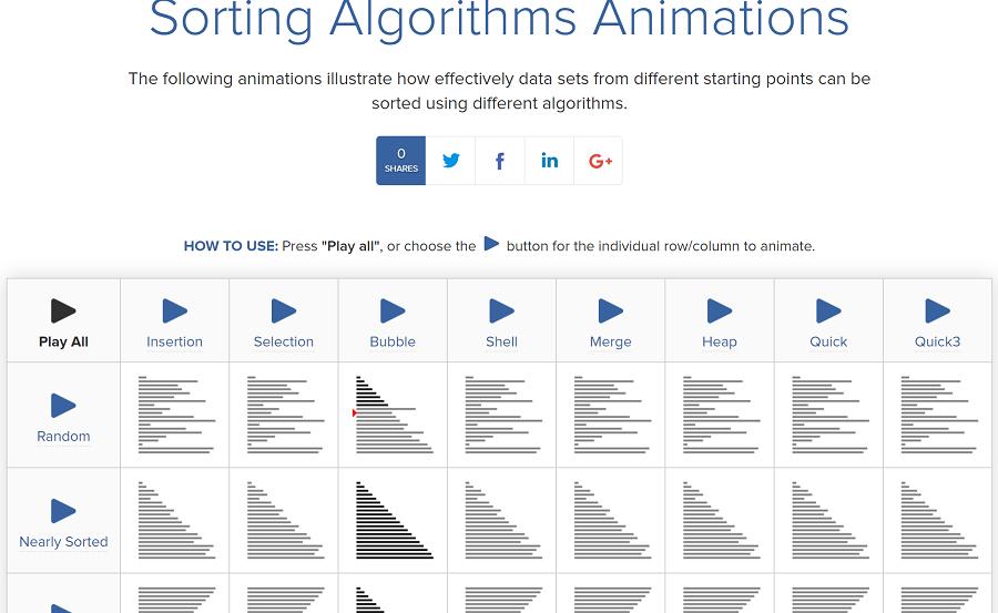 Visualización de algoritmos de ordenación