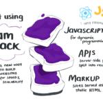 ¿Qué es la JAMStack? – Webs más rápidas, seguras y baratas